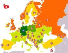 limiti di velocità in Europa