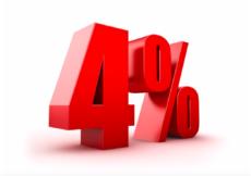 Agevolazione IVA 4% Autocaravan per Disabili, ragioniamoci un attimo