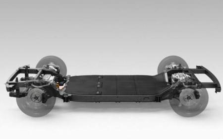 piattaforma elettrica da Hyundai - Kia a Canoo ai camper